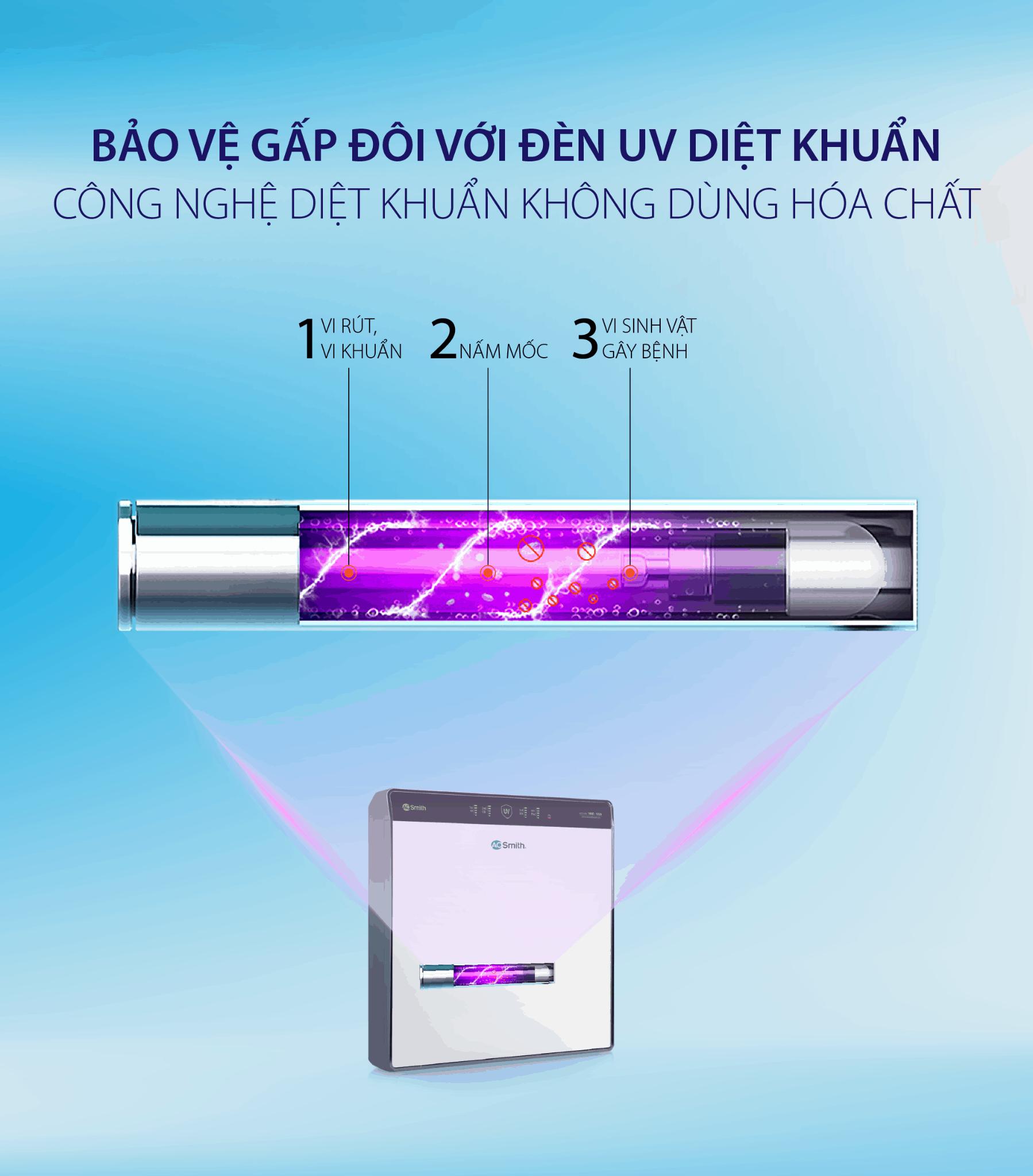 đèn UV giúp loại bỏ 99,99 vi khuẩn gây bệnh