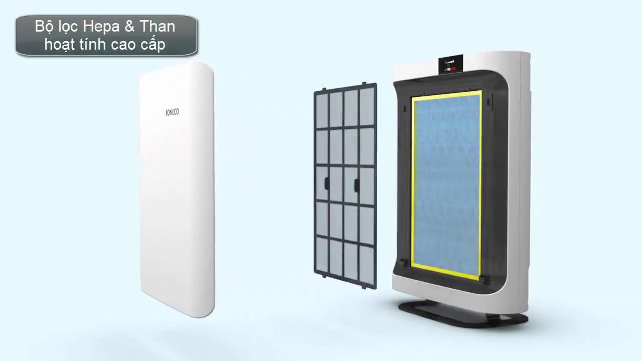 hệ thống màng lọc cao cấp của máy lọc không khí Boneco P500 giúp bảo vệ sức khỏe toàn diện hơn