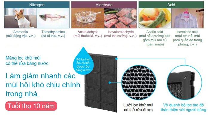 Máy lọc không khí và tạo ẩm Hitachi EP-L110E cũng có hệ thống màng lọc Hepa chống dị ứng