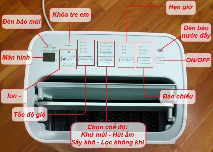 Các phím chắc năng trên bảng điều khiển