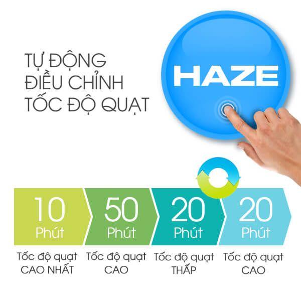 lọc không khí Sharp FP-J60E-W là được trang bị chế độ Haze